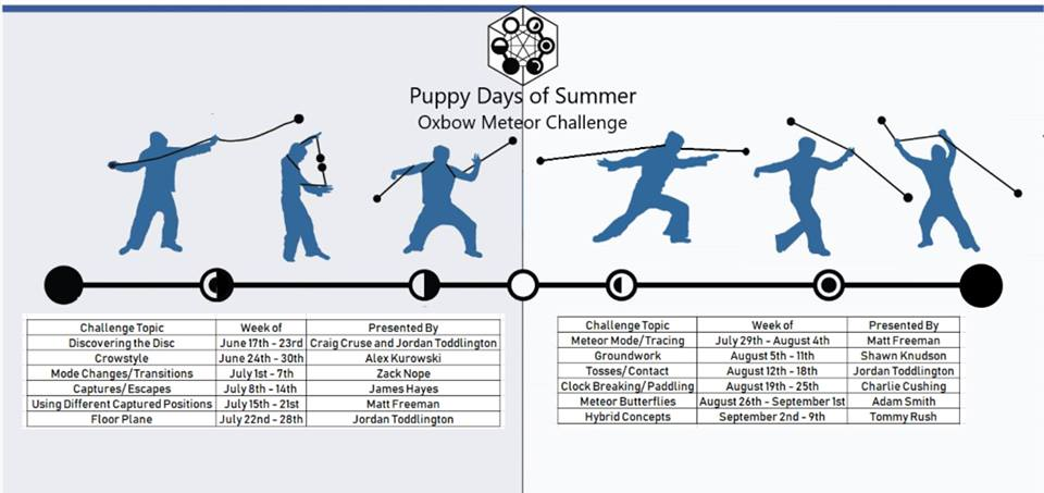 Puppy hammer Days of Summer Oxbow Meteor challenge